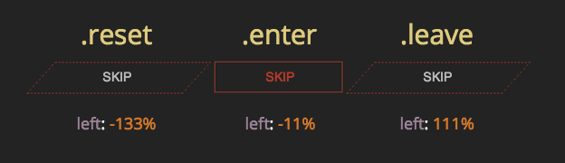 CSS3 button with a creative hover effect.