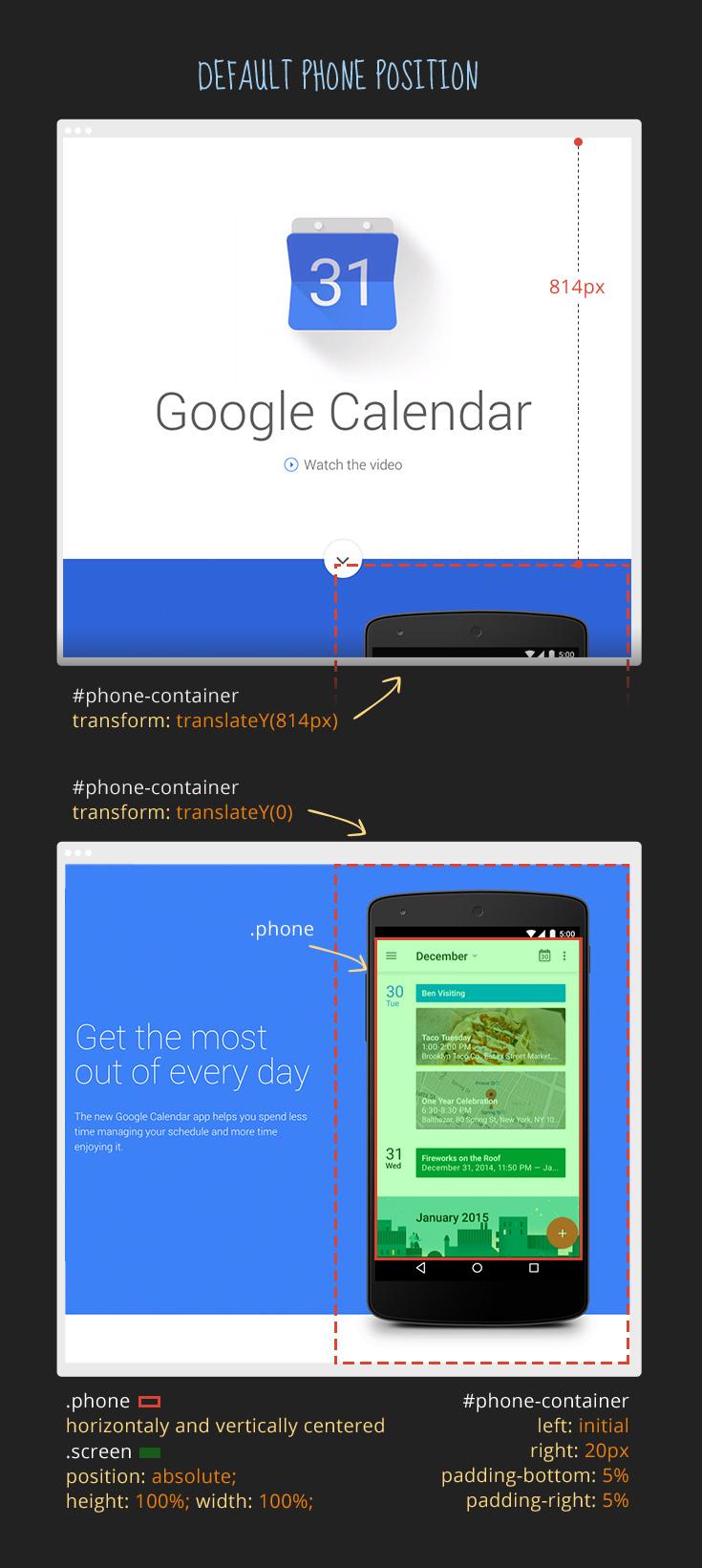 Google Calendar Deconstructed