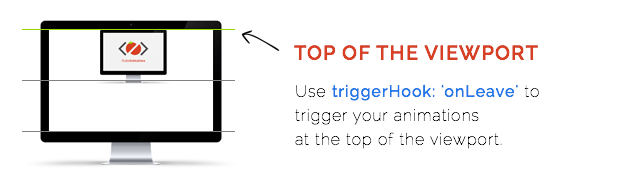 ScrollMagic Trigger Position Top