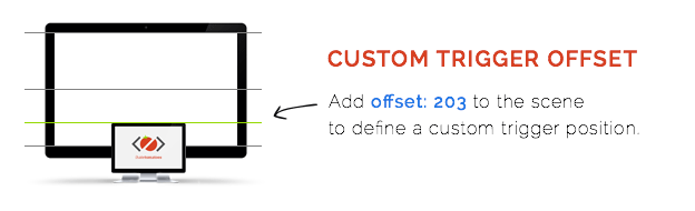 Custom ScrollMagic Trigger Offset