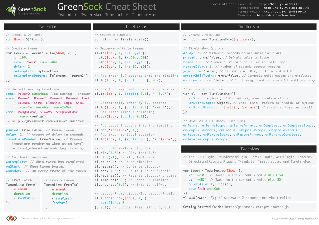 GreenSock Cheat Sheet