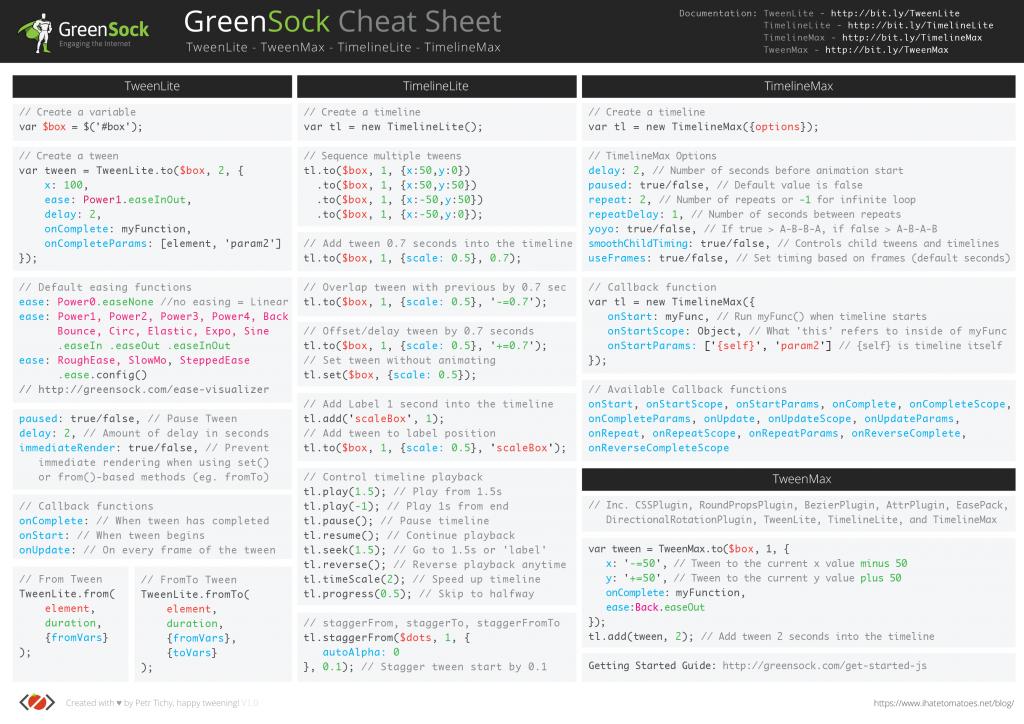 greensock cheat sheet gsap code snippets