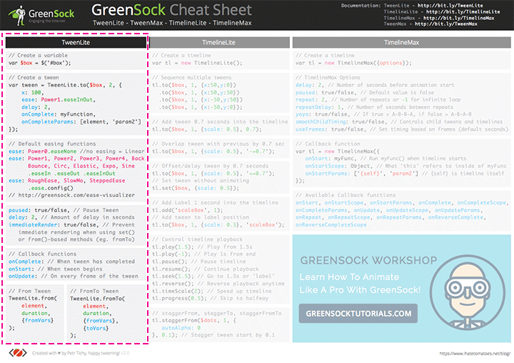 TweenLite API Section on the GreenSock Cheat Sheet
