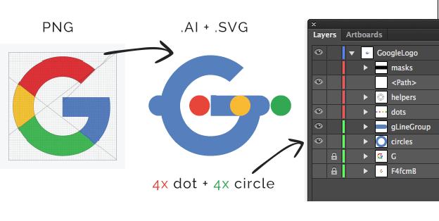 Google SVG Logo Animation With GreenSock