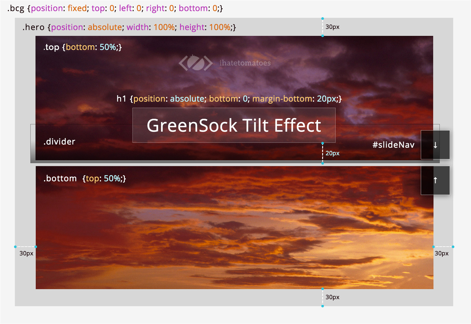 GreenSock Tutorial - How To Create A Simple Slideshow