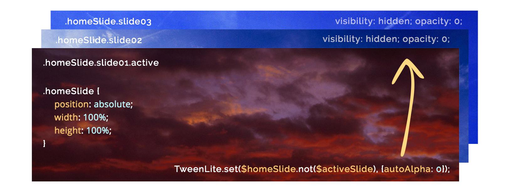 GreenSock Tutorial - How To Create A Simple Slideshow