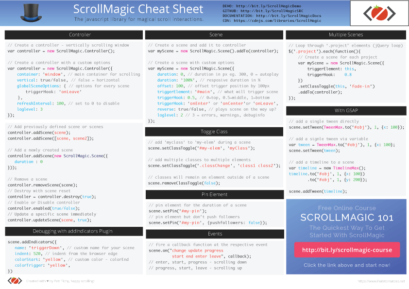 ScrollMagic Cheat Sheet PNG