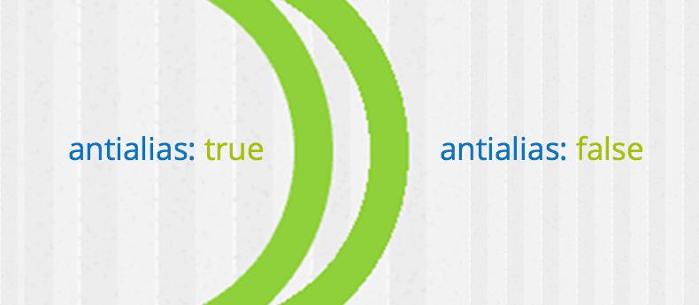 Pixi.js - Draw a antialiasing