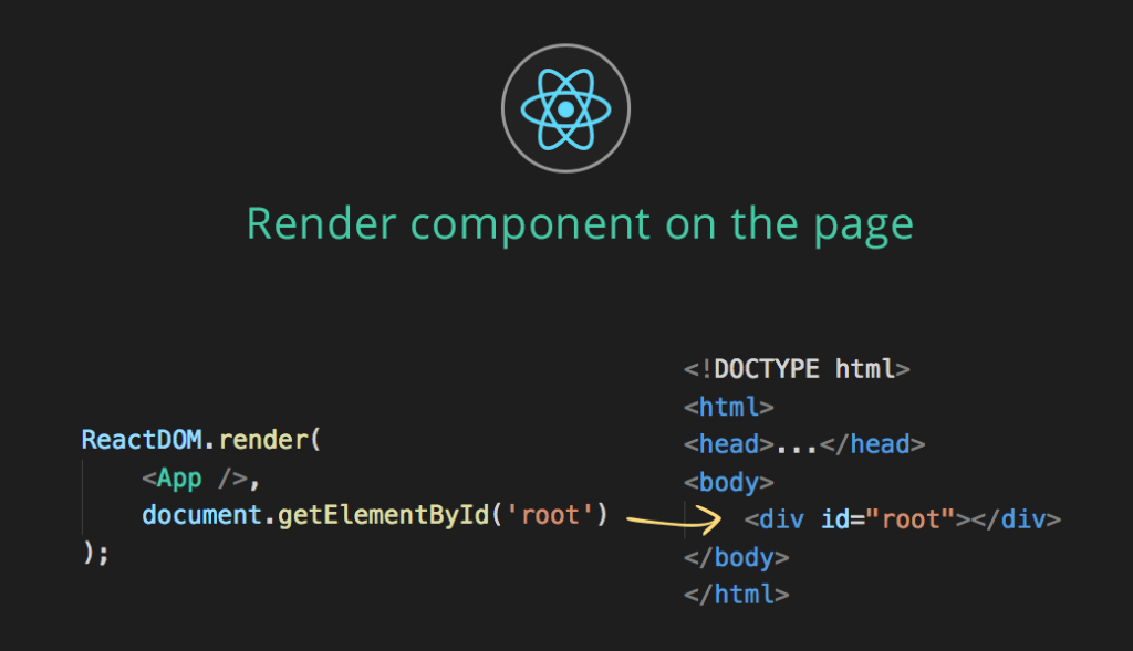 Mounting React components