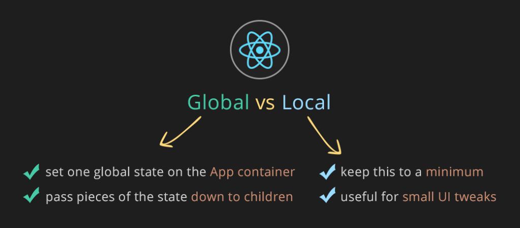 React State Management  - Global vs Local State
