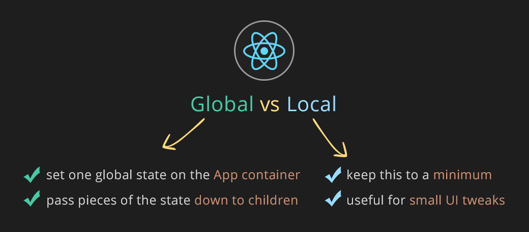 React State Management Tutorial - State, Redux or Mobx?