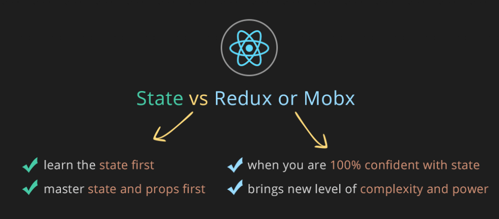 Do you really need Redux or Mobx?