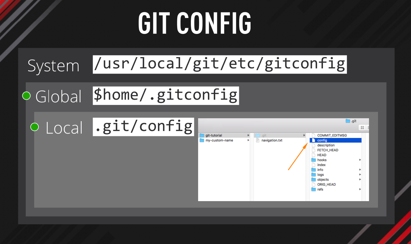 Git config tutorial