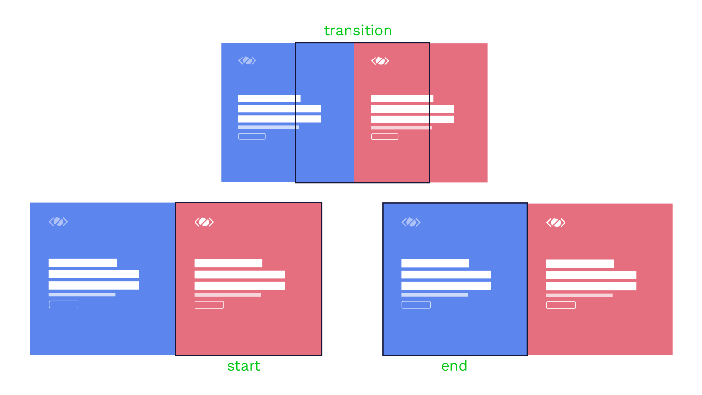 Slide page transition using Barba.js