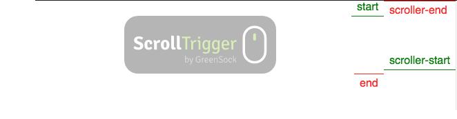 ScrollTrigger scrub option.